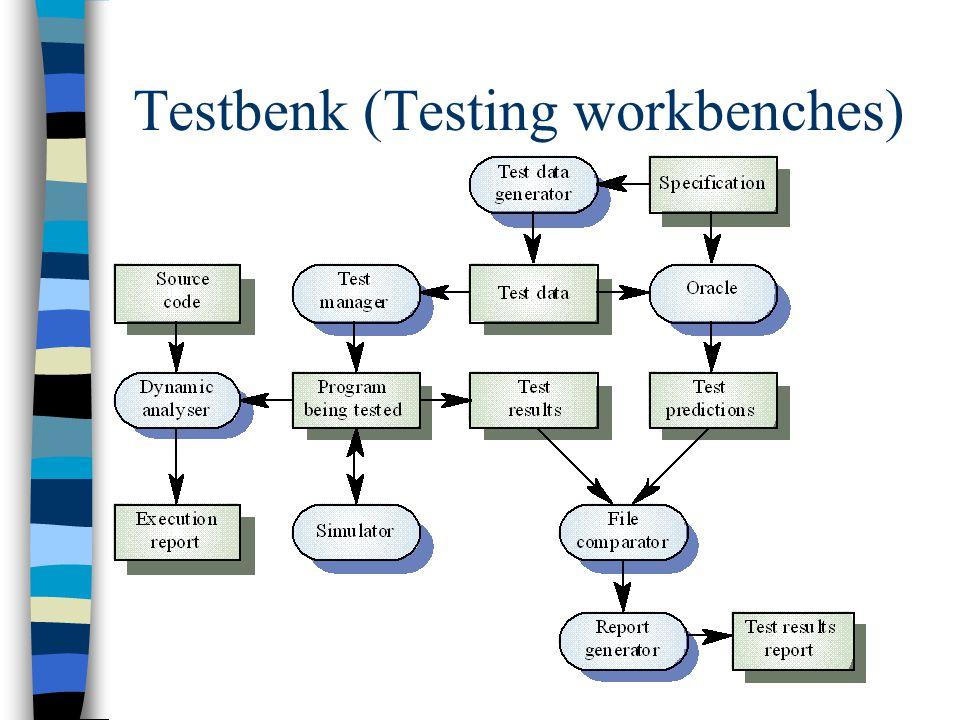 Testbenk (Testing workbenches)