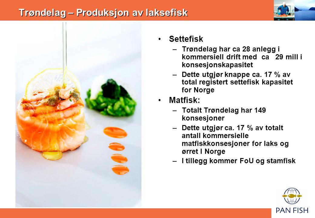 Trøndelag – Produksjon av laksefisk
