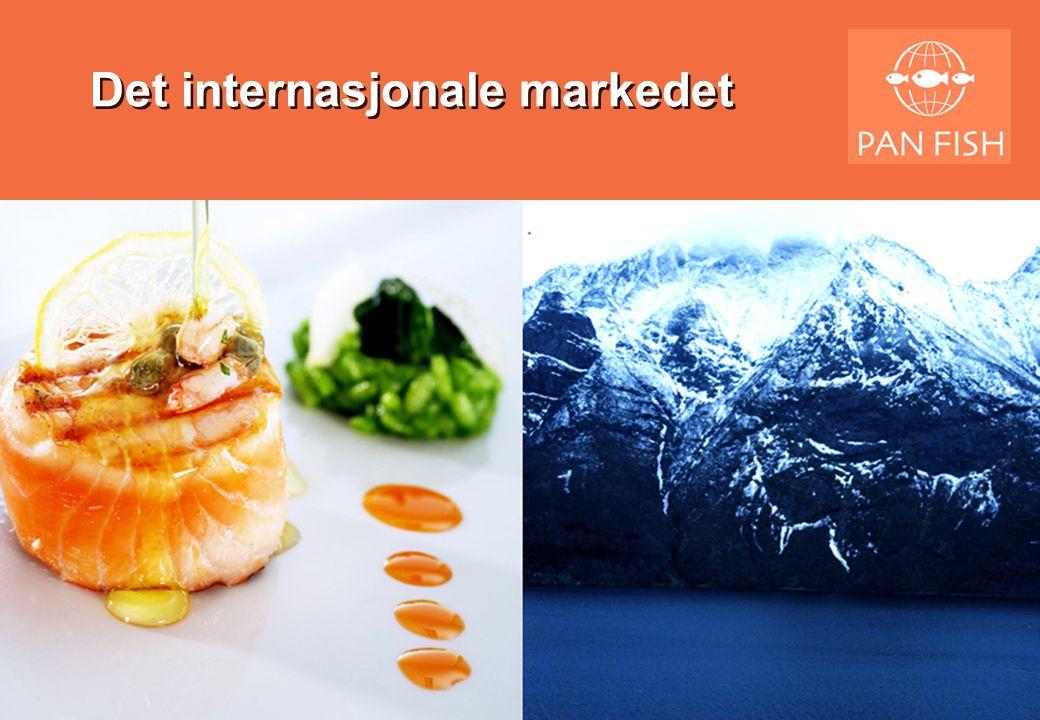 Det internasjonale markedet