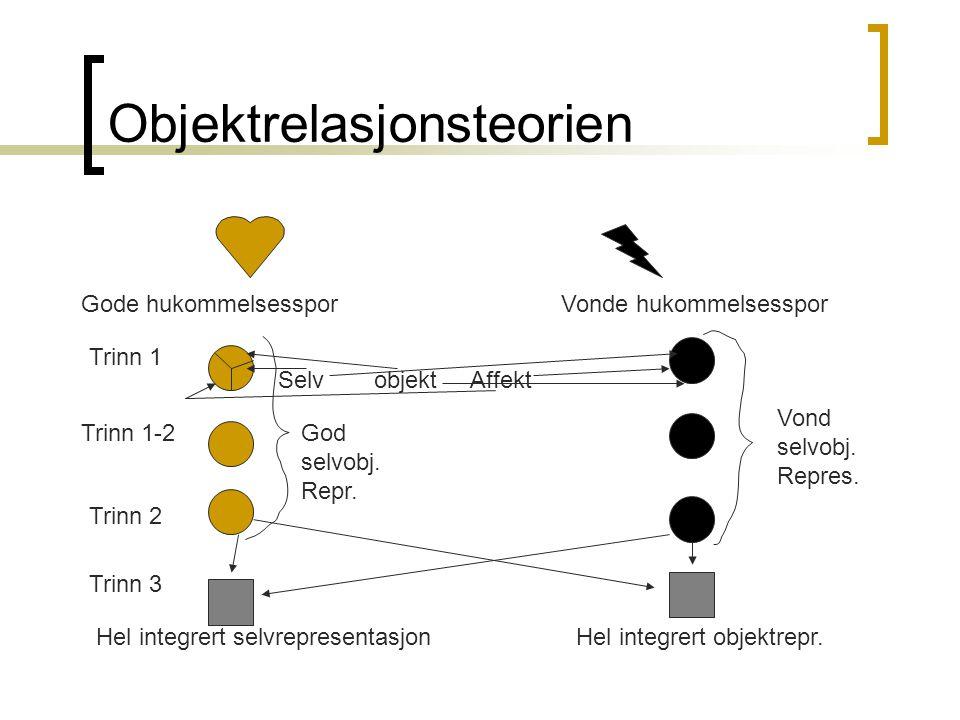 Objektrelasjonsteorien