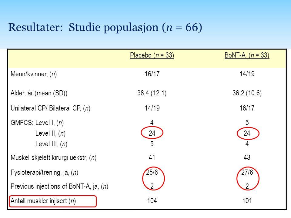 Resultater: Studie populasjon (n = 66)