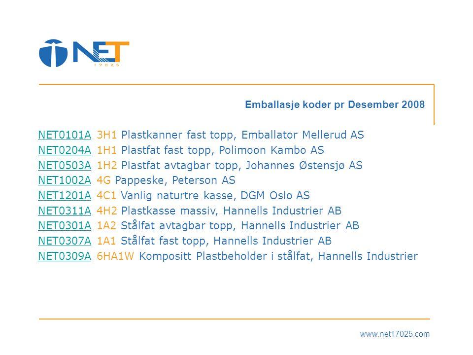 Emballasje koder pr Desember 2008