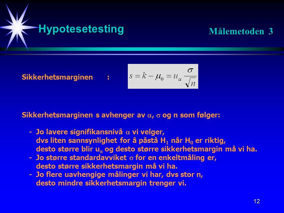 Hypotesetesting Målemetoden 3 Sikkerhetsmarginen :
