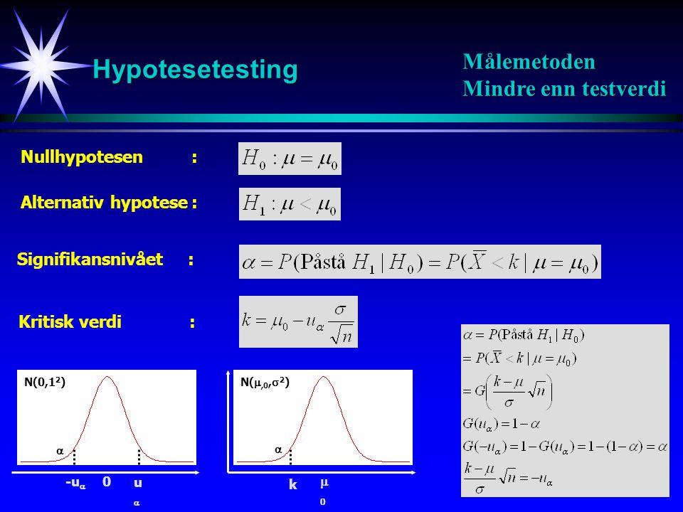 Hypotesetesting Målemetoden Mindre enn testverdi Nullhypotesen :