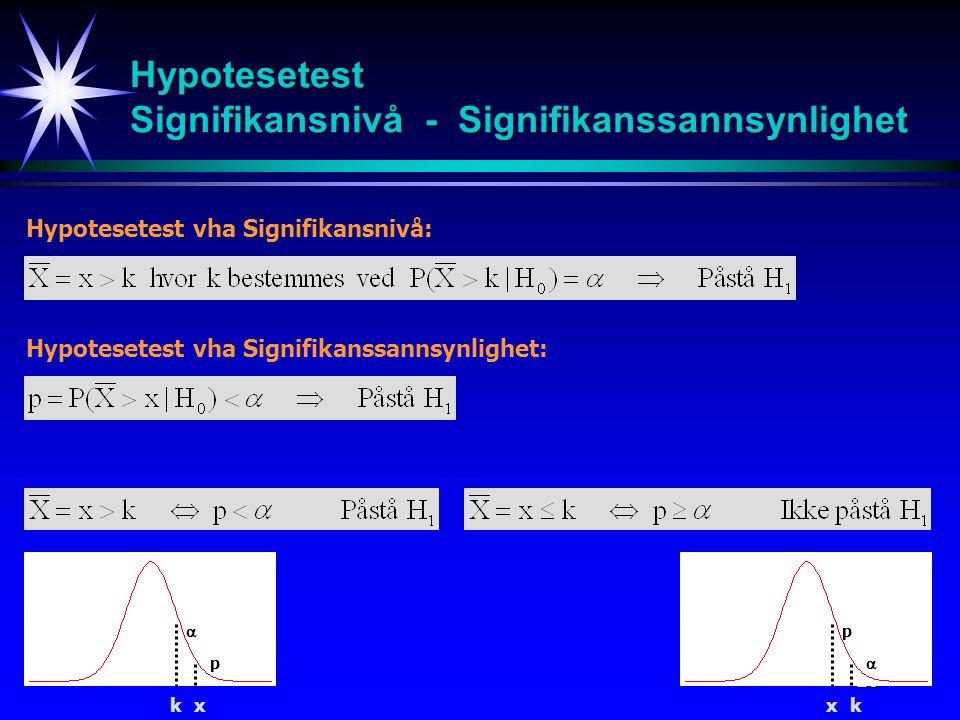 Hypotesetest Signifikansnivå - Signifikanssannsynlighet
