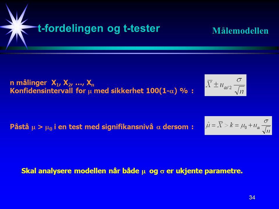 t-fordelingen og t-tester