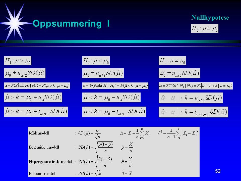 Oppsummering I Nullhypotese