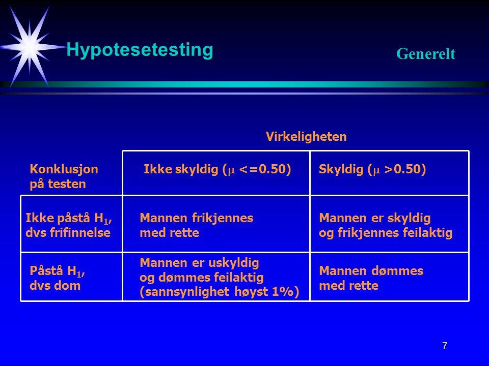 Hypotesetesting Generelt Virkeligheten Konklusjon på testen