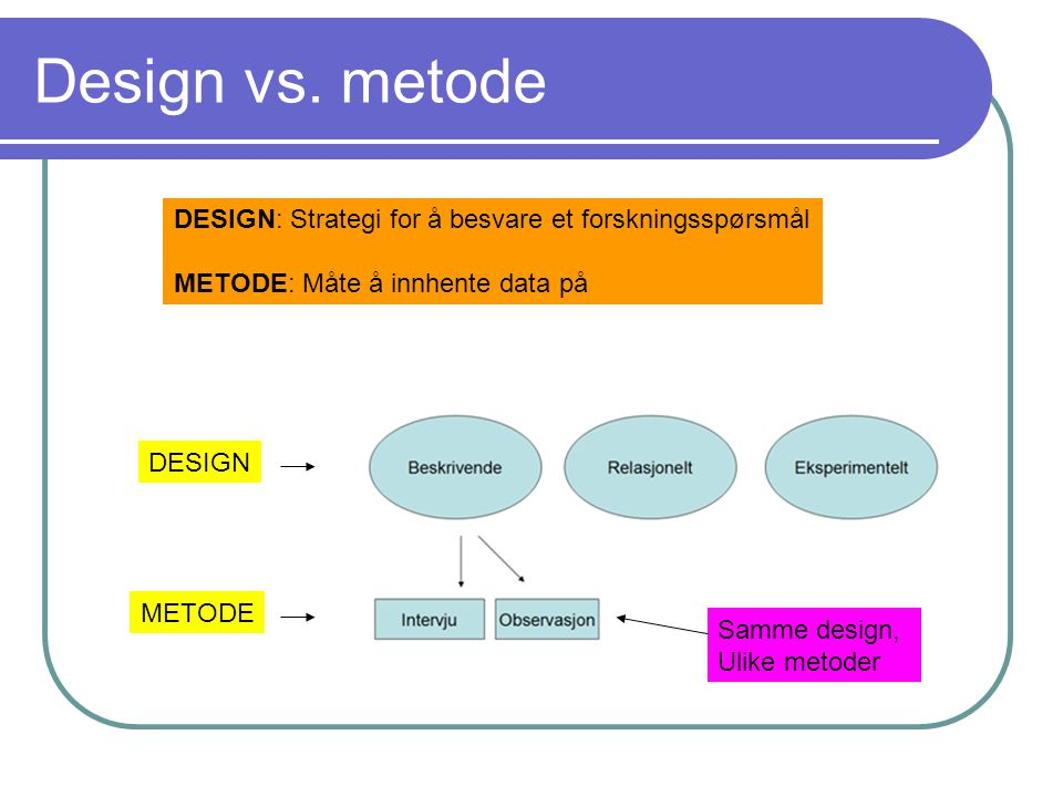 Design vs. metode DESIGN: Strategi for å besvare et forskningsspørsmål