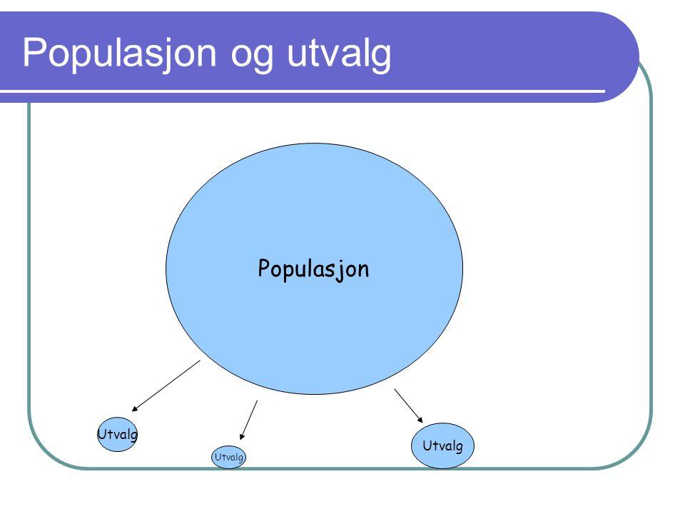 Populasjon og utvalg Populasjon Utvalg Utvalg Utvalg