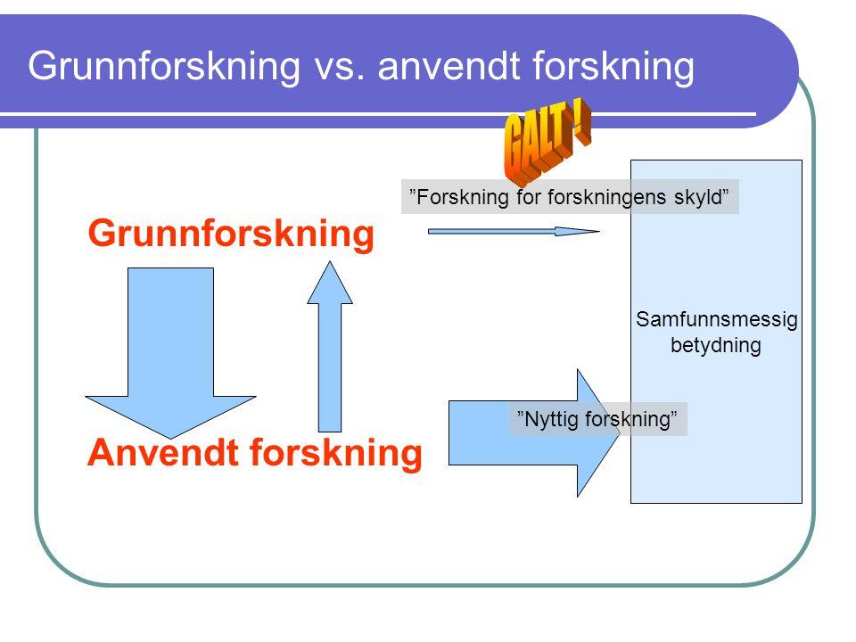 Grunnforskning vs. anvendt forskning