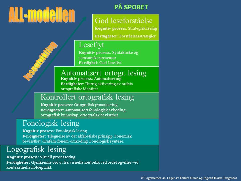 ALL-modellen God leseforståelse Leseflyt Automatisert ortogr. lesing