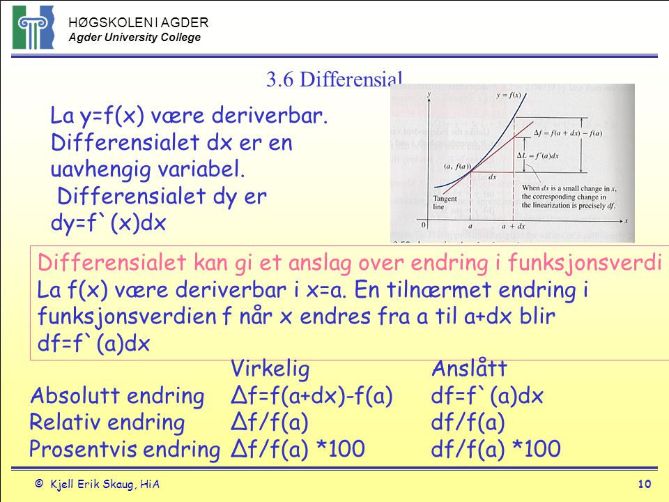 3.6 Differensial La y=f(x) være deriverbar. Differensialet dx er en. uavhengig variabel. Differensialet dy er.