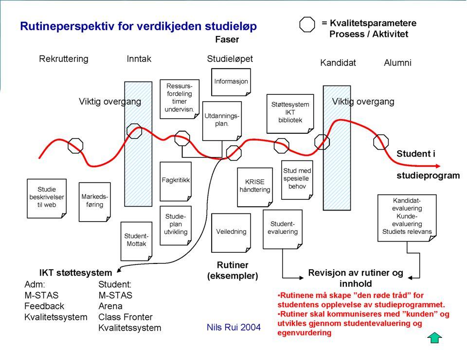 Nils Rui om implementering av KS