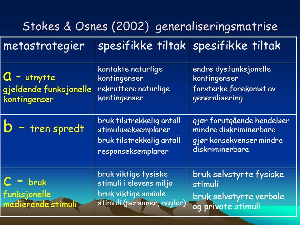 Stokes & Osnes (2002) generaliseringsmatrise