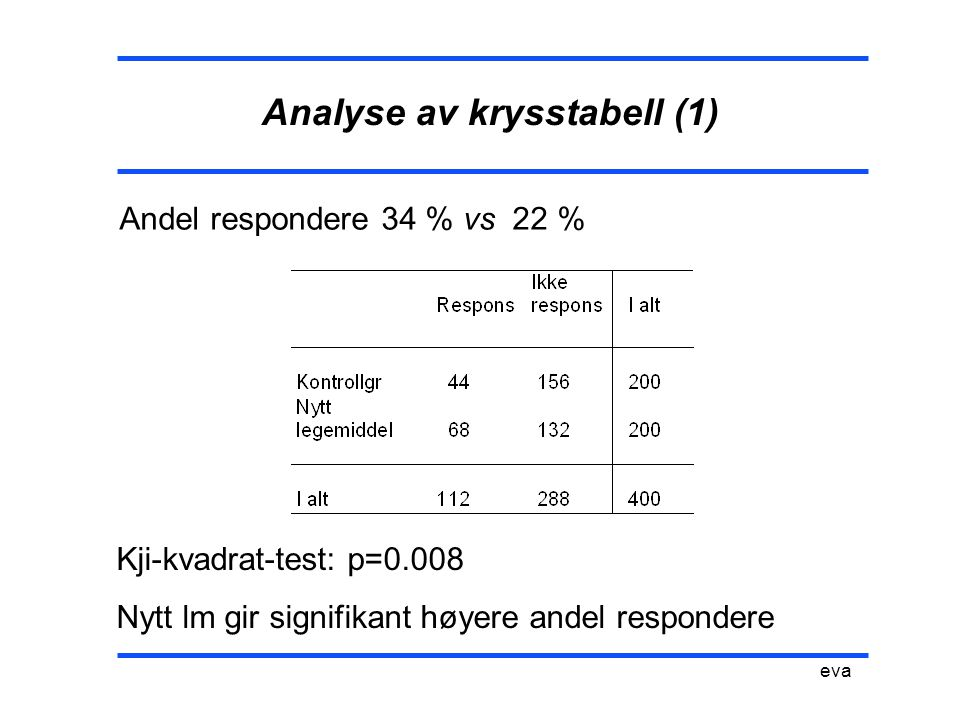 Analyse av krysstabell (1)