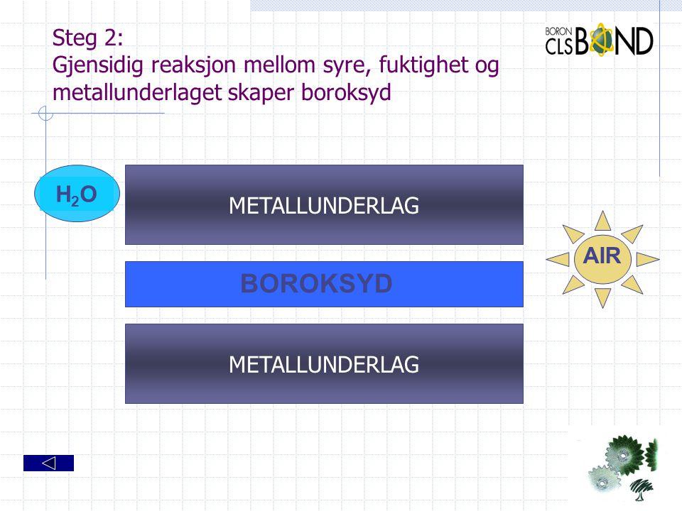 Steg 2: Gjensidig reaksjon mellom syre, fuktighet og metallunderlaget skaper boroksyd