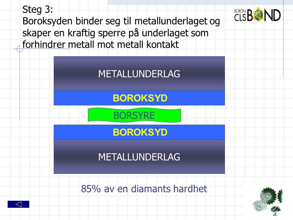 Steg 3: Boroksyden binder seg til metallunderlaget og skaper en kraftig sperre på underlaget som forhindrer metall mot metall kontakt