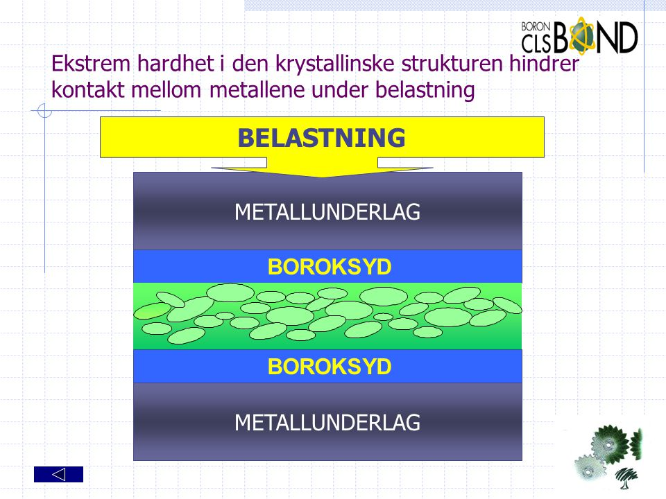 Ekstrem hardhet i den krystallinske strukturen hindrer kontakt mellom metallene under belastning