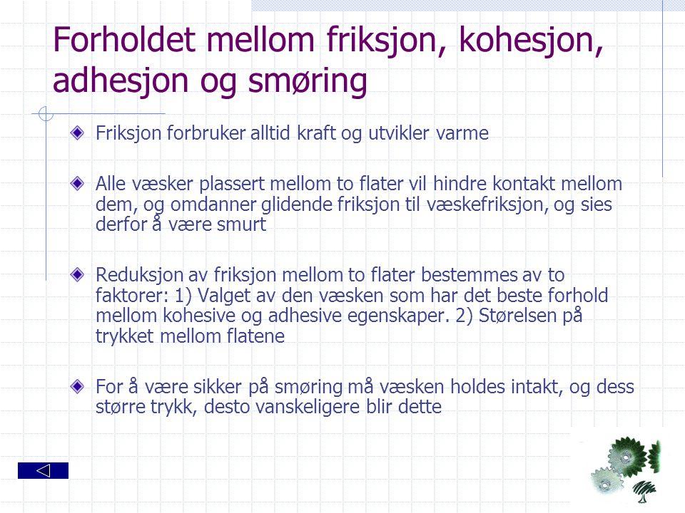 Forholdet mellom friksjon, kohesjon, adhesjon og smøring