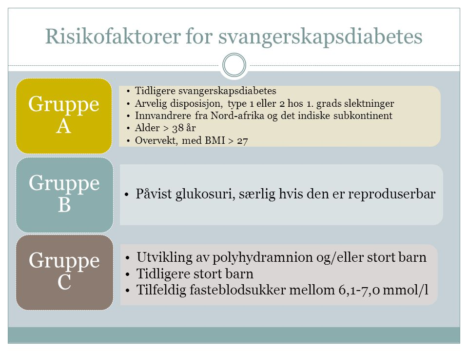 Risikofaktorer for svangerskapsdiabetes