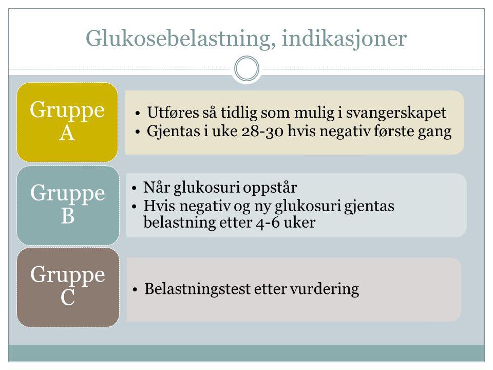 Glukosebelastning, indikasjoner