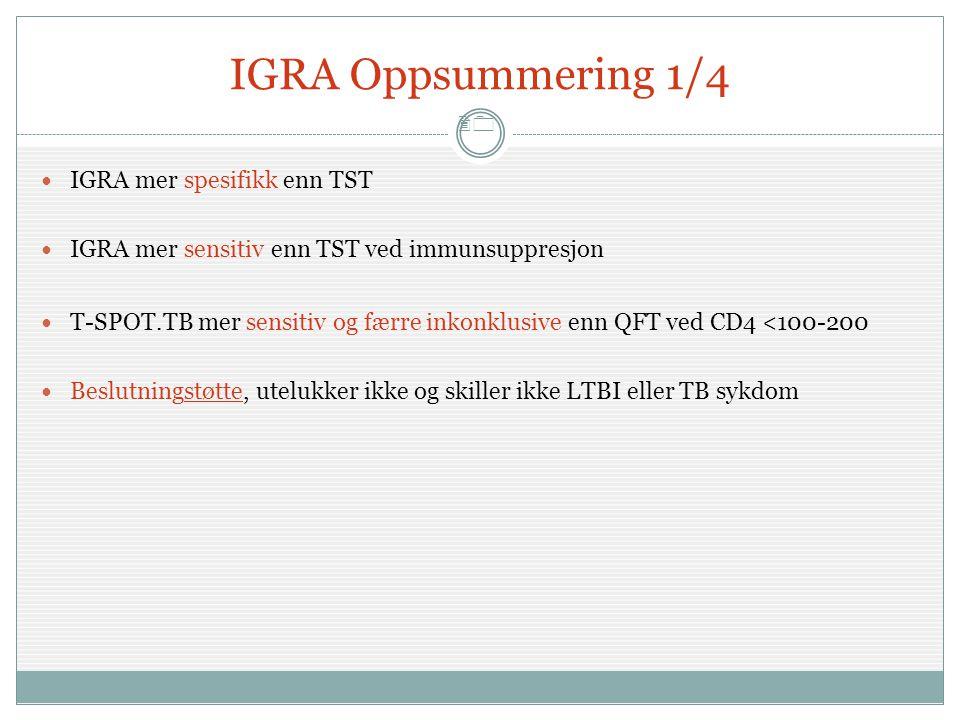 IGRA Oppsummering 1/4 IGRA mer spesifikk enn TST