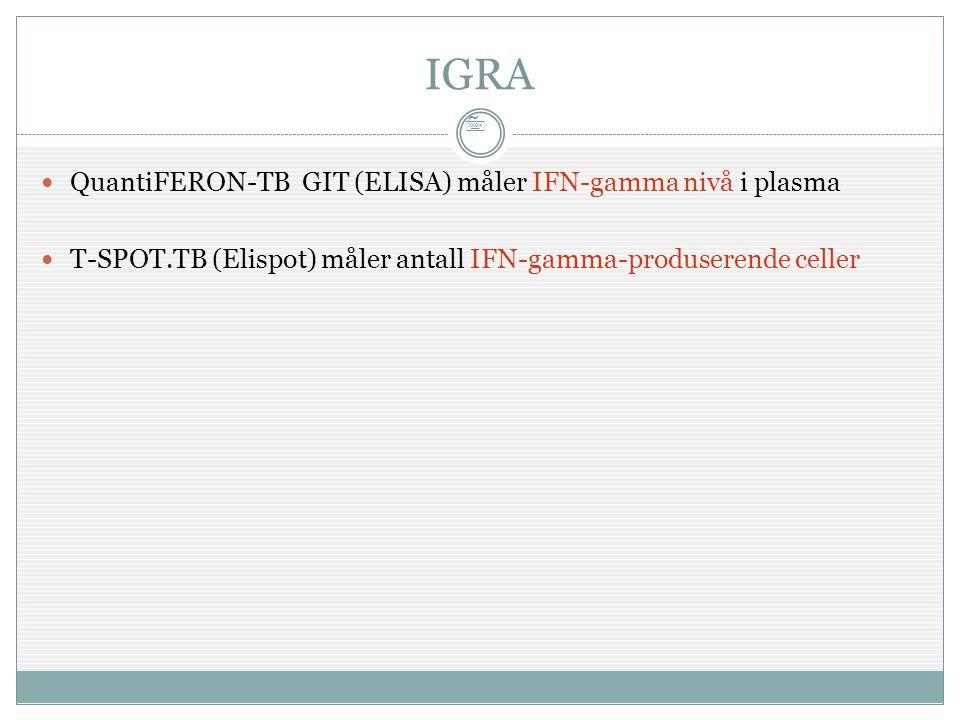 IGRA QuantiFERON-TB GIT (ELISA) måler IFN-gamma nivå i plasma
