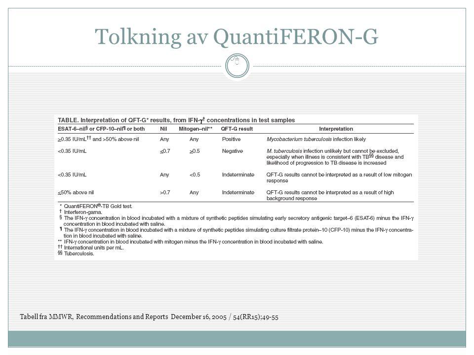 Tolkning av QuantiFERON-G