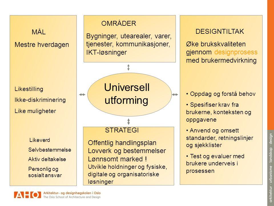Universell utforming OMRÅDER