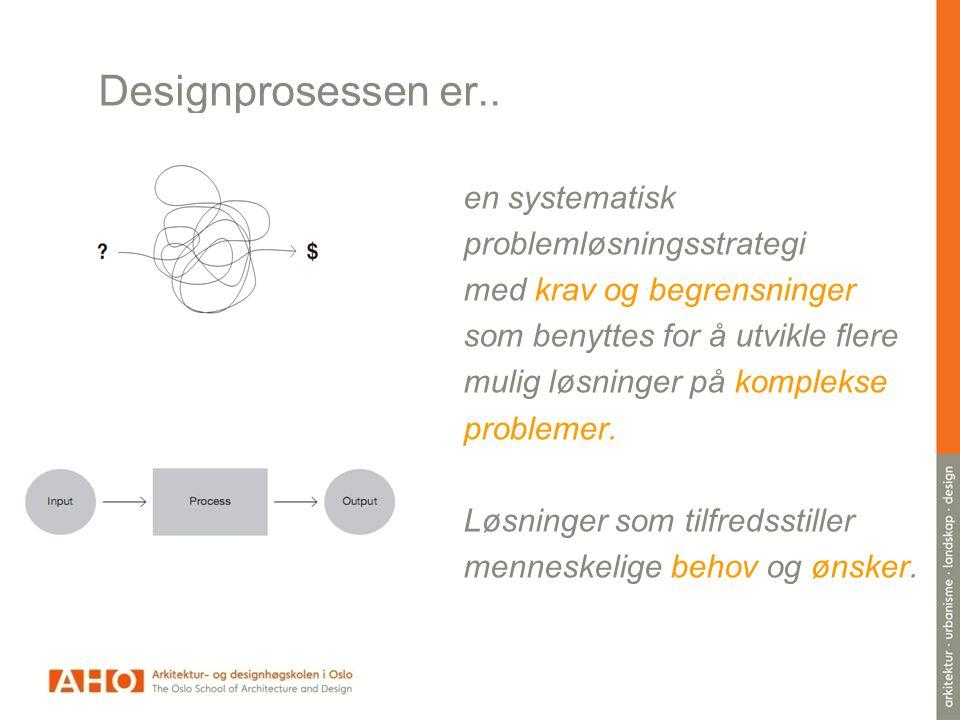 Designprosessen er..