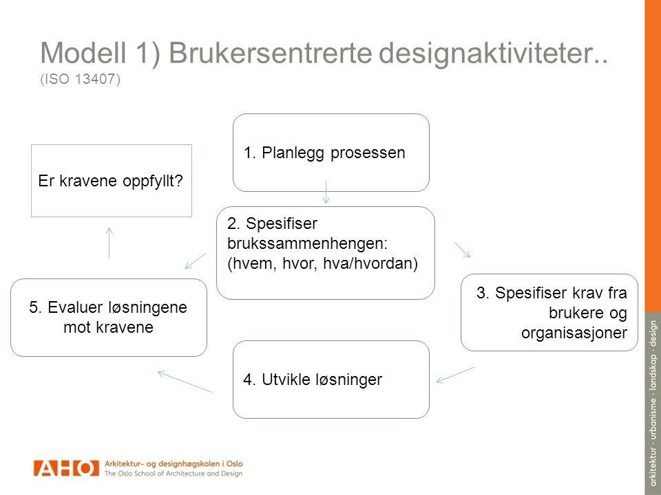 Modell 1) Brukersentrerte designaktiviteter.. (ISO 13407)
