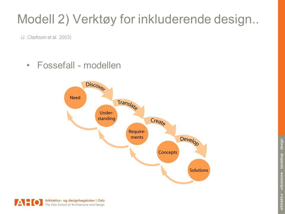 Modell 2) Verktøy for inkluderende design.. (J. Clarkson et al. 2003)