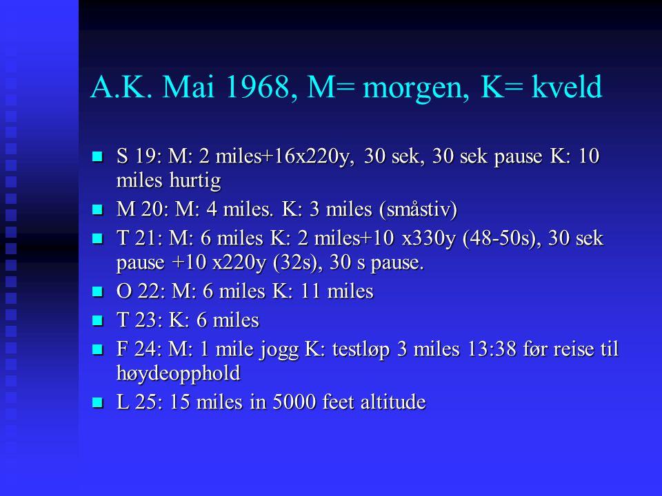 A.K. Mai 1968, M= morgen, K= kveld