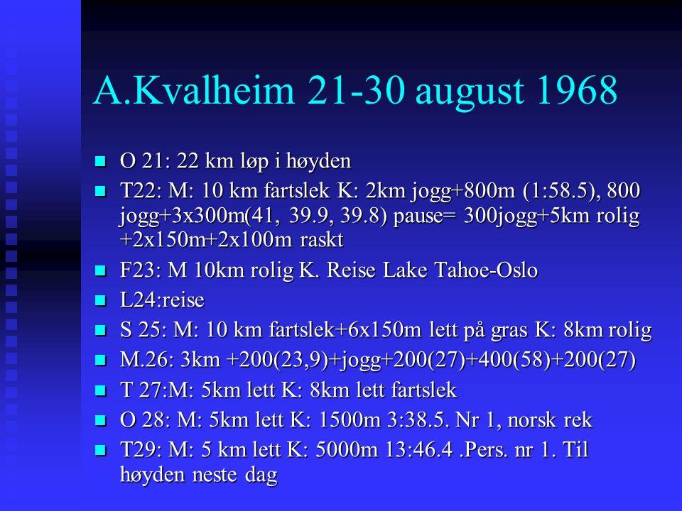A.Kvalheim 21-30 august 1968 O 21: 22 km løp i høyden