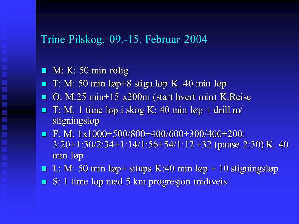 Trine Pilskog. 09.-15. Februar 2004