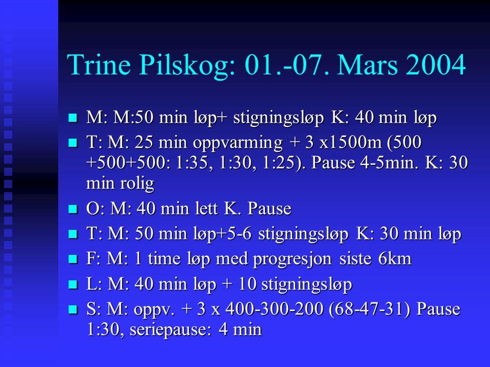 Trine Pilskog: 01.-07. Mars 2004 M: M:50 min løp+ stigningsløp K: 40 min løp.