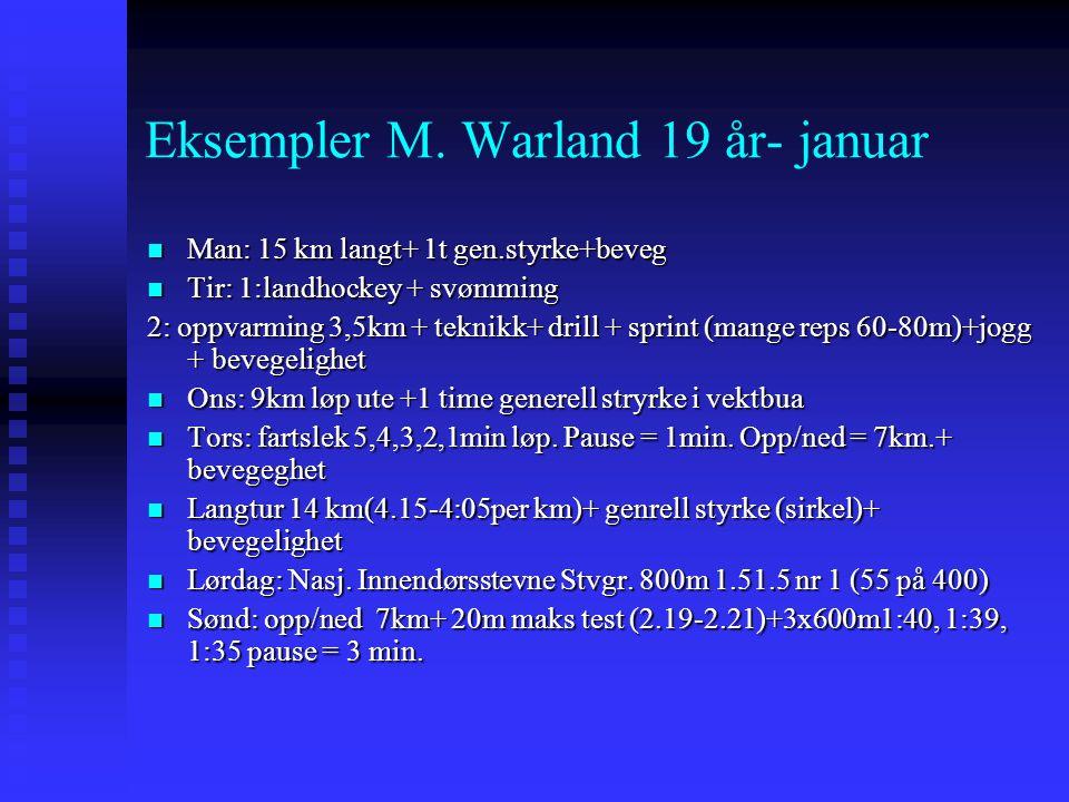 Eksempler M. Warland 19 år- januar