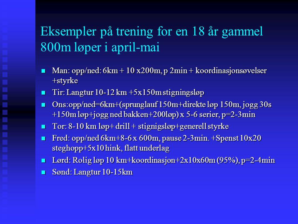 Eksempler på trening for en 18 år gammel 800m løper i april-mai