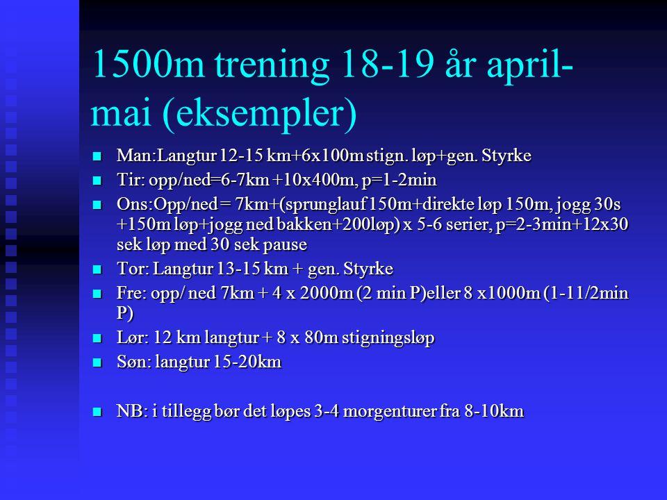 1500m trening 18-19 år april- mai (eksempler)
