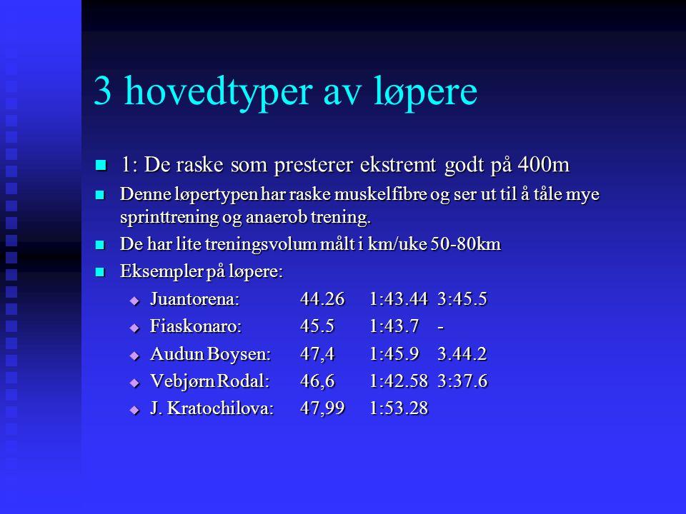 3 hovedtyper av løpere 1: De raske som presterer ekstremt godt på 400m