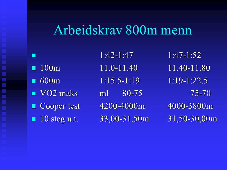 Arbeidskrav 800m menn 1:42-1:47 1:47-1:52 100m 11.0-11.40 11.40-11.80