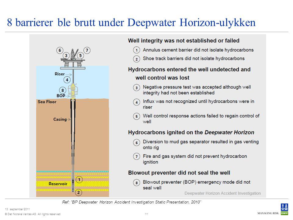 8 barrierer ble brutt under Deepwater Horizon-ulykken