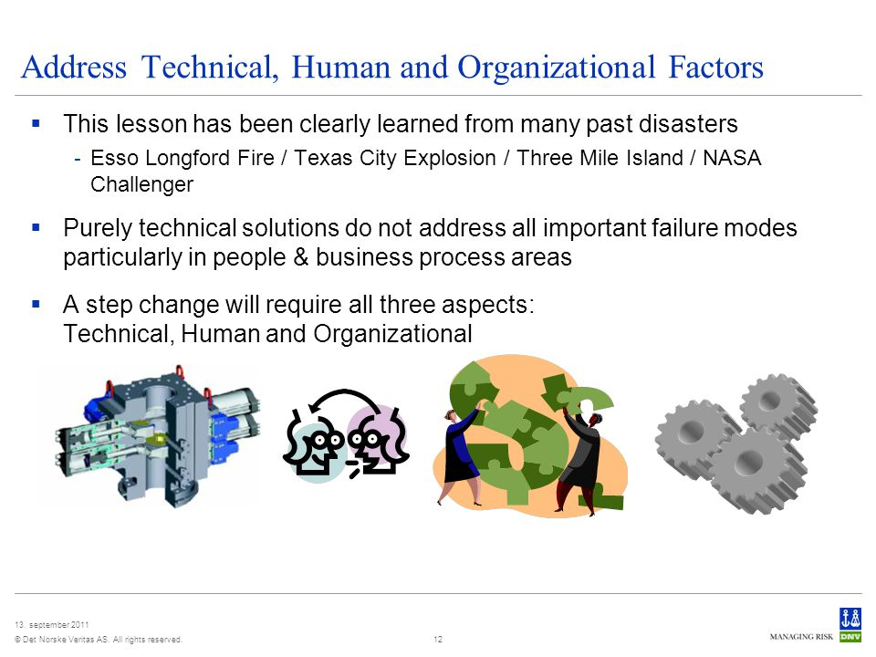 Address Technical, Human and Organizational Factors