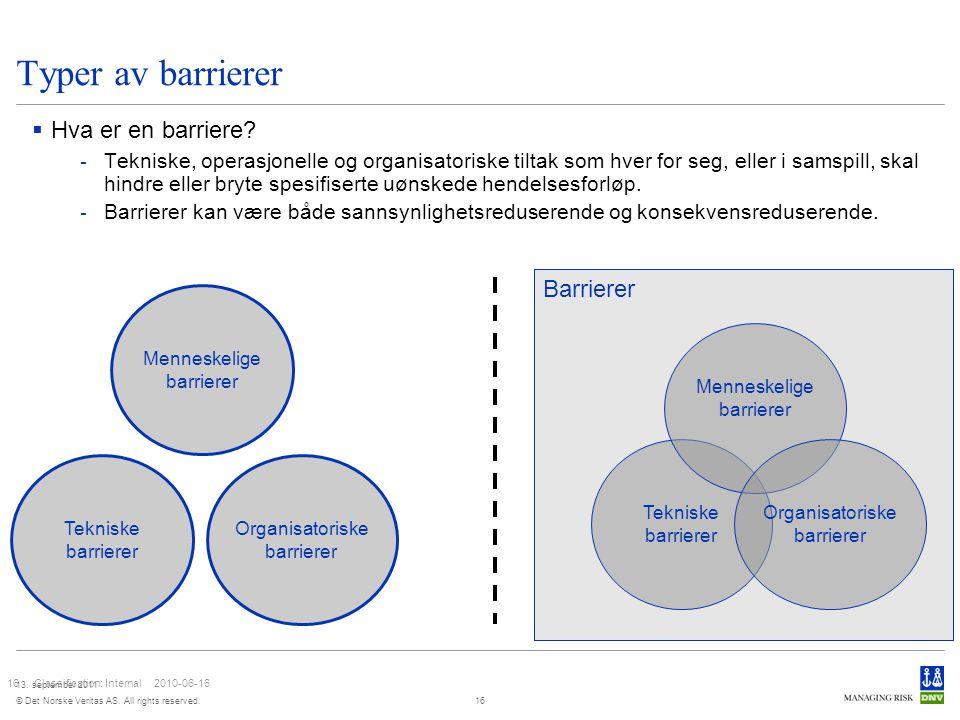 Typer av barrierer Hva er en barriere Barrierer