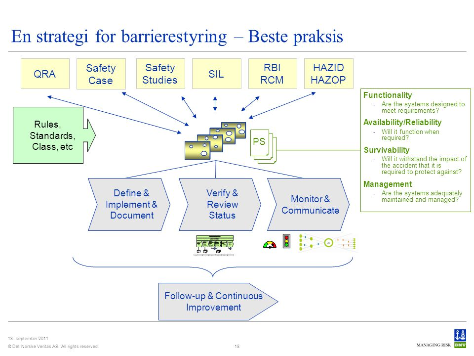 En strategi for barrierestyring – Beste praksis
