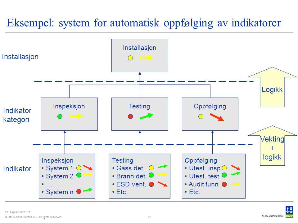 Eksempel: system for automatisk oppfølging av indikatorer
