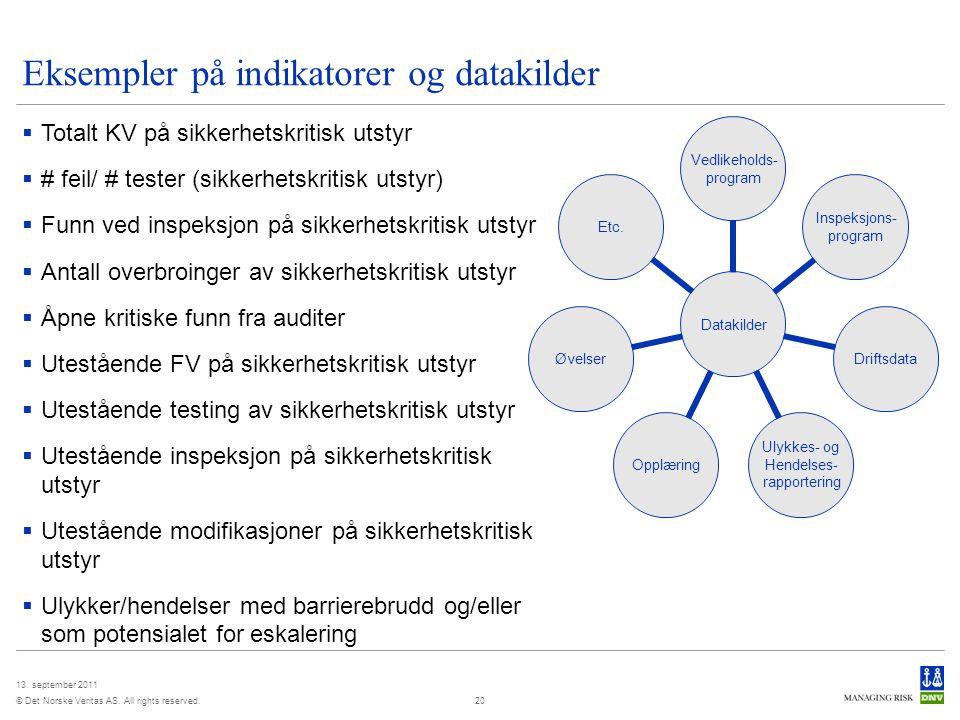 Eksempler på indikatorer og datakilder