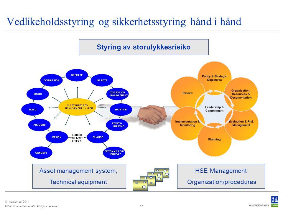 Vedlikeholdsstyring og sikkerhetsstyring hånd i hånd