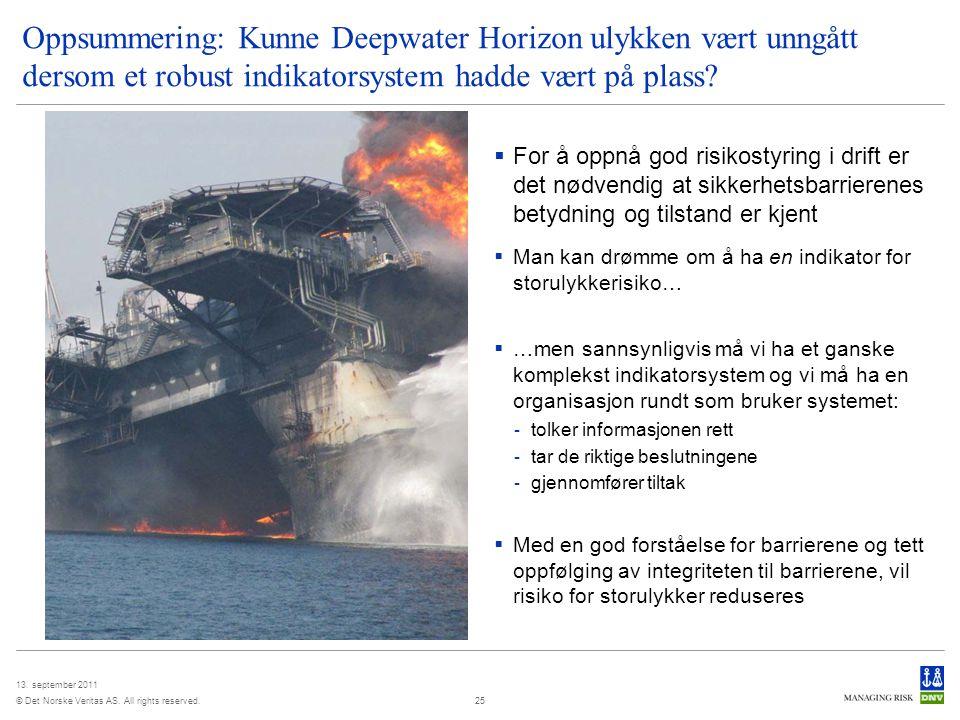03 April 2017 Oppsummering: Kunne Deepwater Horizon ulykken vært unngått dersom et robust indikatorsystem hadde vært på plass